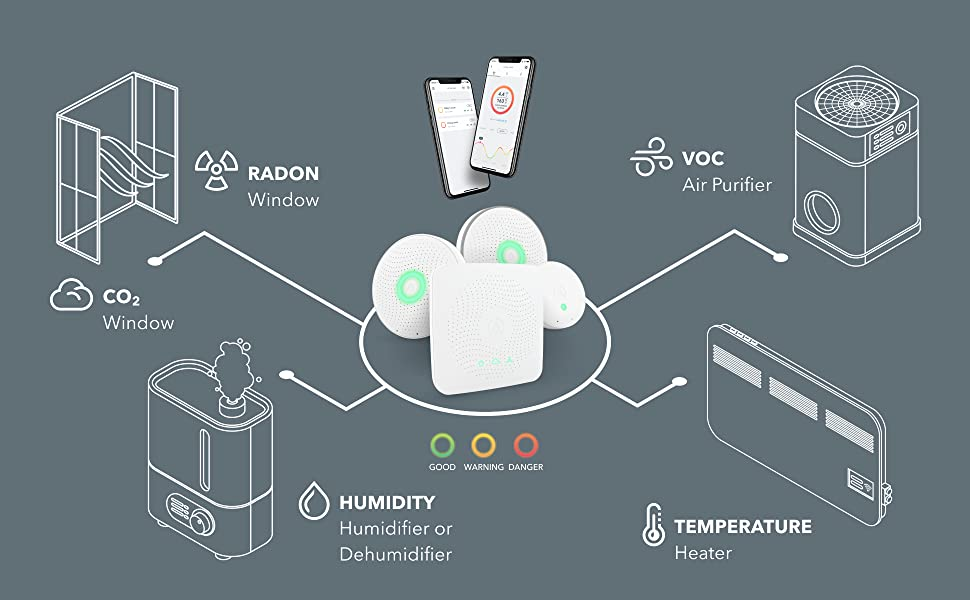 airthings hub, smart home integration