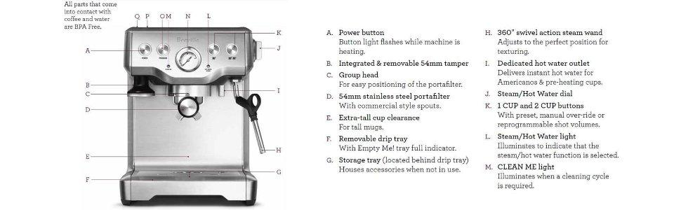 Breville Coffee Maker Parts Manual : Amazon.com: Breville BES840XL the Infuser Espresso Machine: Semi Automatic Pump Espresso ...
