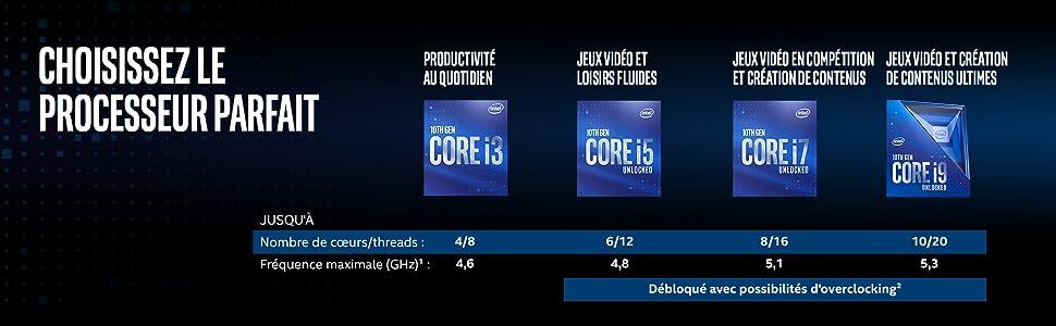 Processeur Intel Copre i5-10600K de 10 generation pour PC de bureau box