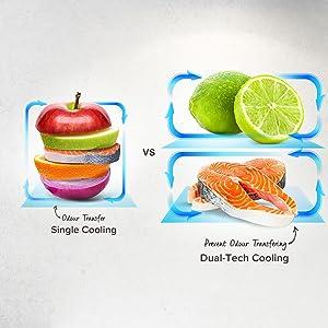 Dual-Tech Cooling