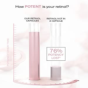 retinol;skincare;skin care;anti-ageing;elizabeth arden;anti-wrinkle;serum;capsules;vitamin;cream;gel