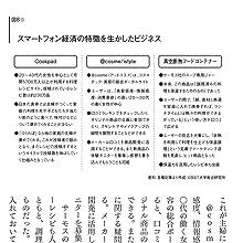 (図8)スマートフォン経済の特徴を生かしたビジネス