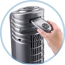 Ventilateur avec Télécommande