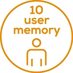 10 usuarios