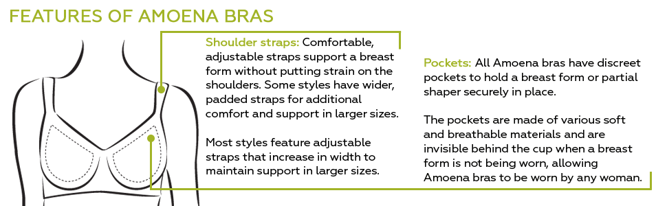 Features of Amoena Bras
