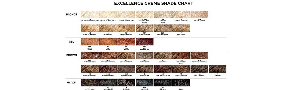 Amazon Loreal Paris Excellence Creme Hair Color 5 Medium