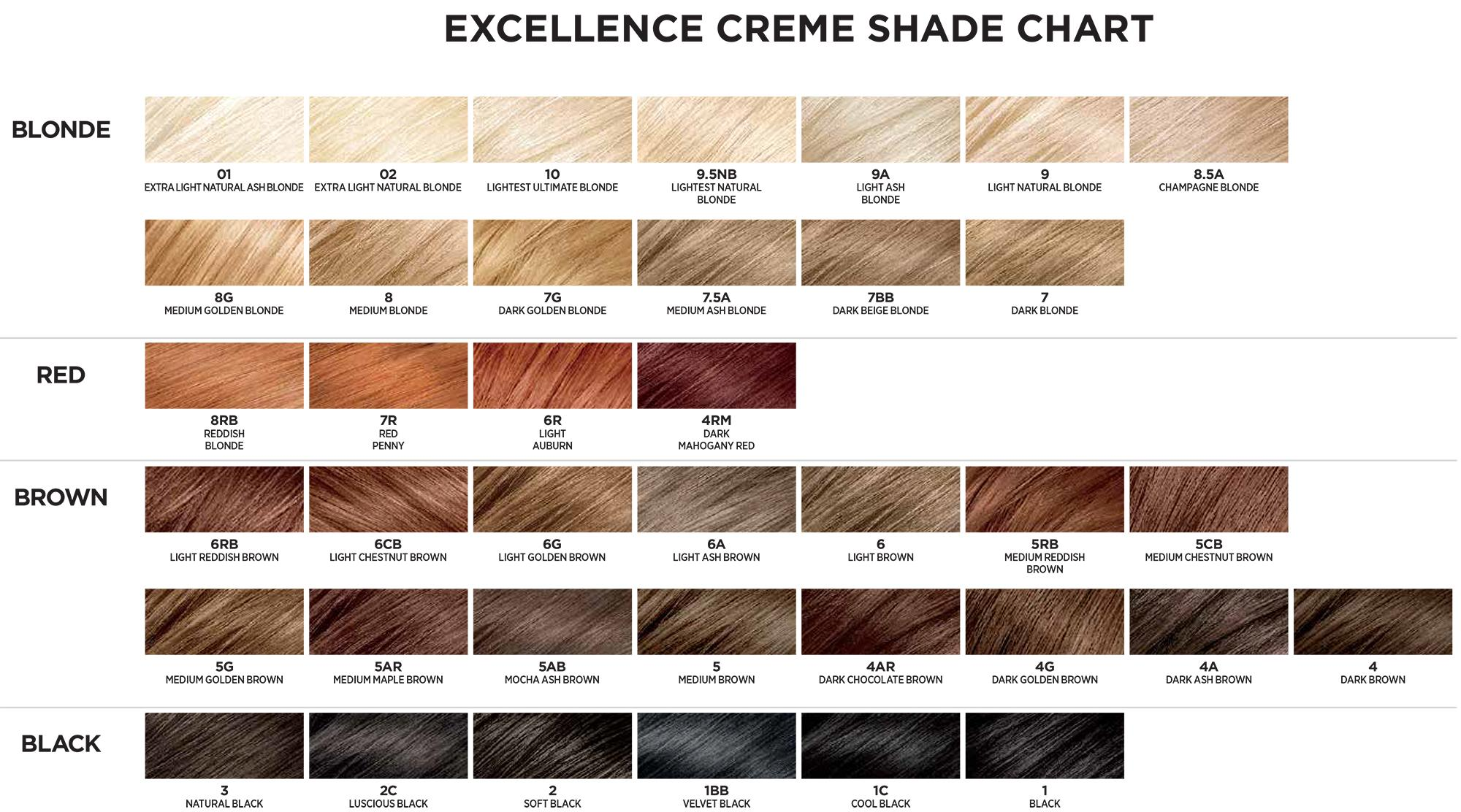 Loreal Excellence Hicolor Color Chart Tulum Smsender Co