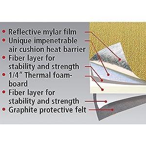 Multi-layered construction. Intro-Tech Ultimate Reflector Auto Shade, Gold