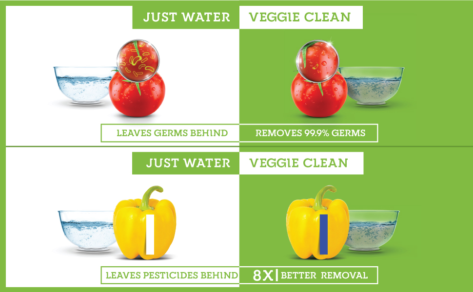 veggie clean,right way to clean,how to clean vegetables,nimwash,how to use,cleanser,fresh vegetables