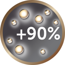 90% more ions