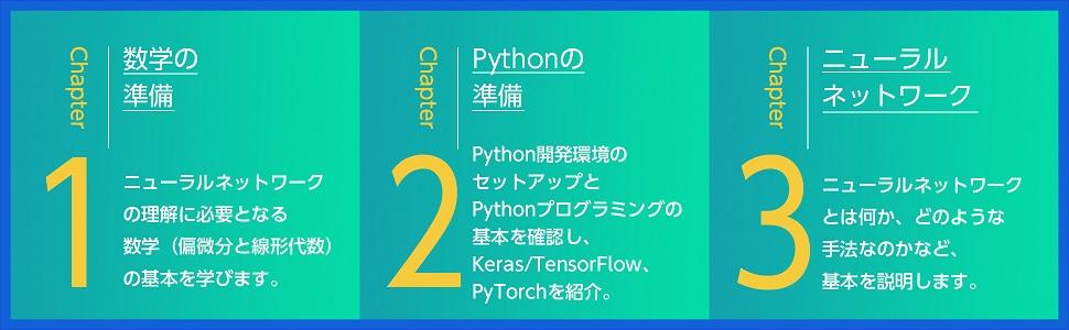 ディープラーニング Keras TensorFlow2 PyTorch
