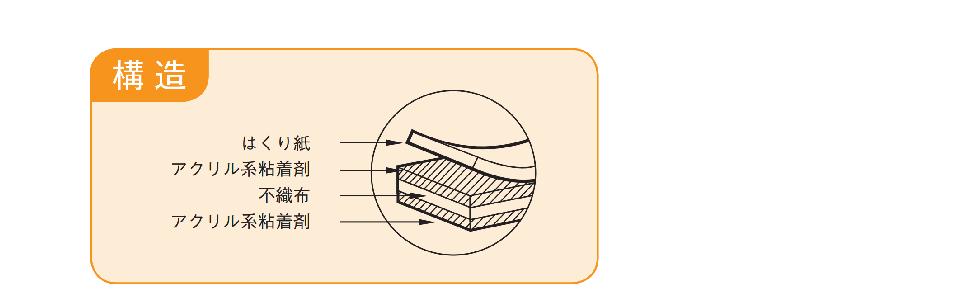 両面テープ 超強力 テープ構造