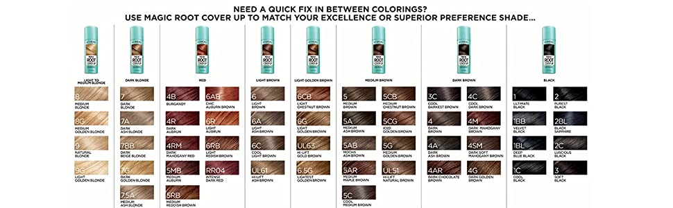 L'Oreal Paris Magic Root Cover Up Gray Concealer Spray Black 2  oz (Packaging May Vary)