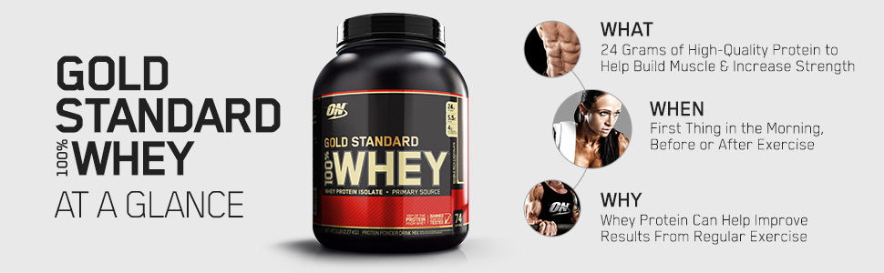 optimum nutrition gold standard whey at a glance