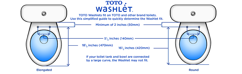 Incredible Toto C100 Washlet Review Waterclosetpro Squirreltailoven Fun Painted Chair Ideas Images Squirreltailovenorg