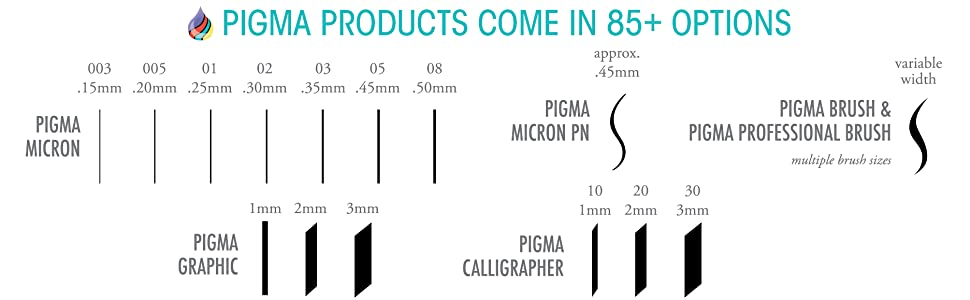 Pigma Products