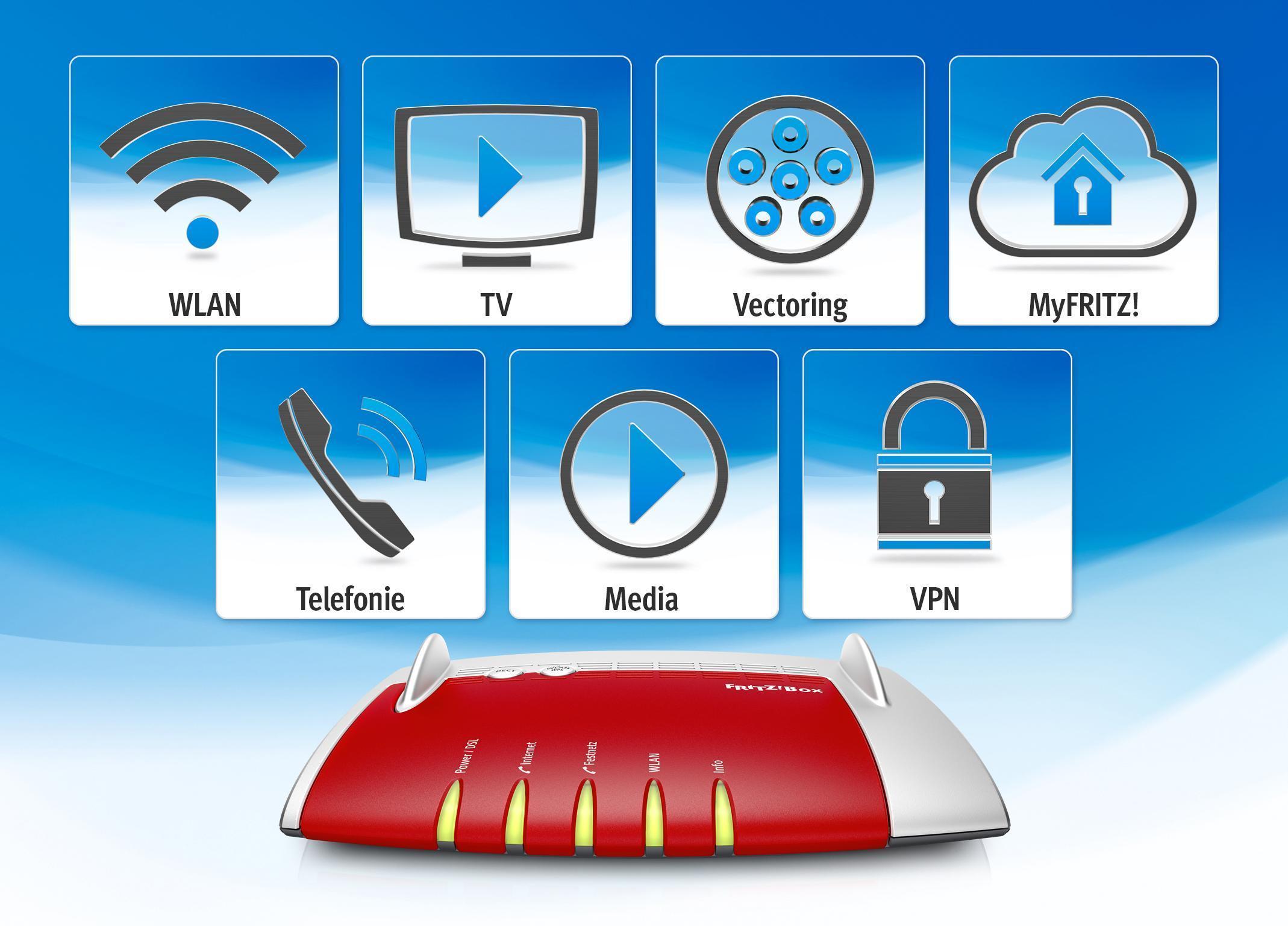 AVM FRITZ!Box 7490 International - Modem Router WiFi AC