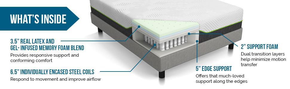 lucid 12 inch queen latex hybrid mattress memory foam responsive latex layer. Black Bedroom Furniture Sets. Home Design Ideas