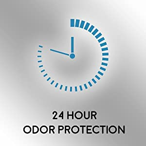 24 hour protection