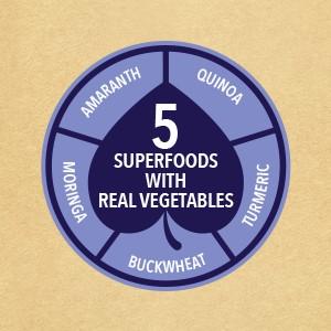 kunal kapur, high protein, Superfoods,  fitter, fitness, fit, slim, Saffola gourmet, vanilla shake,