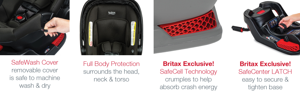 b safe gen2 features safewash cover latch full body protection