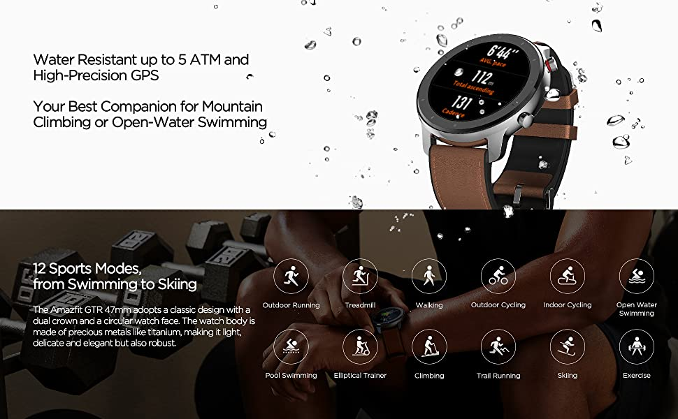 Water Resistant and GPS Enable Smartwatch