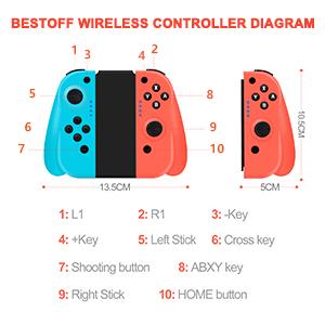 BestOff Wireless Controller Diagram