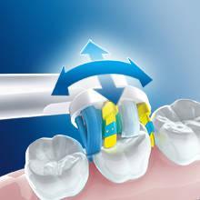 Combiné Dentaire Oral-B Pro 3000 + Oxyjet