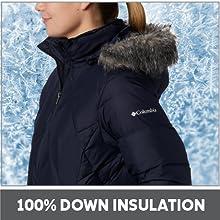 !00% down insulation