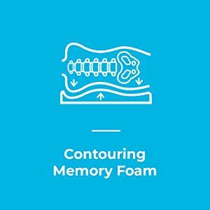 Contouring Memory Foam