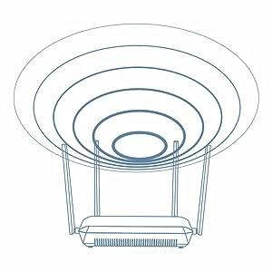 AC2600 WiFi Router, 5dBi High Gain Antennas, High Power WiFi, Gigabit ports, AC WiFi Router