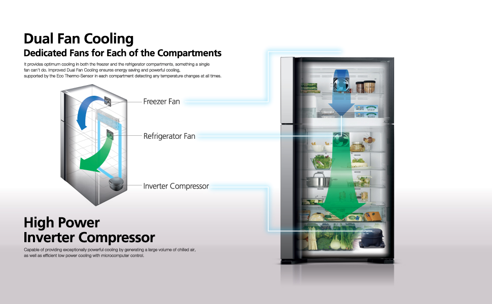 Inverter Dual Fan Cooling,Hitachi refrigerator,fridge,Best refrigerator,side by side refridgerator