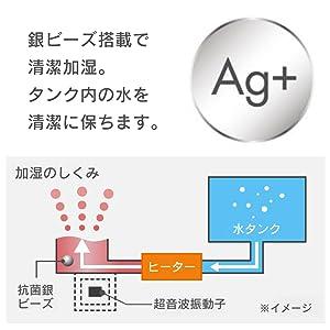 【加熱蒸気とAg+】ダブルの力で清潔