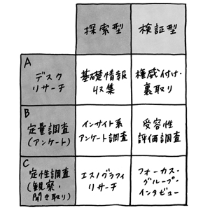東大教養学部5.jpg
