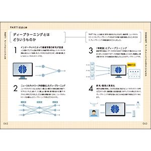 ディープラーニング 人工知能 AI 機械学習 ニューラルネットワーク 深層学習 RNN リカレント 自動運転 スマートスピーカー 無人レジ  FiNC 松尾豊 日本ディープラーニング協会
