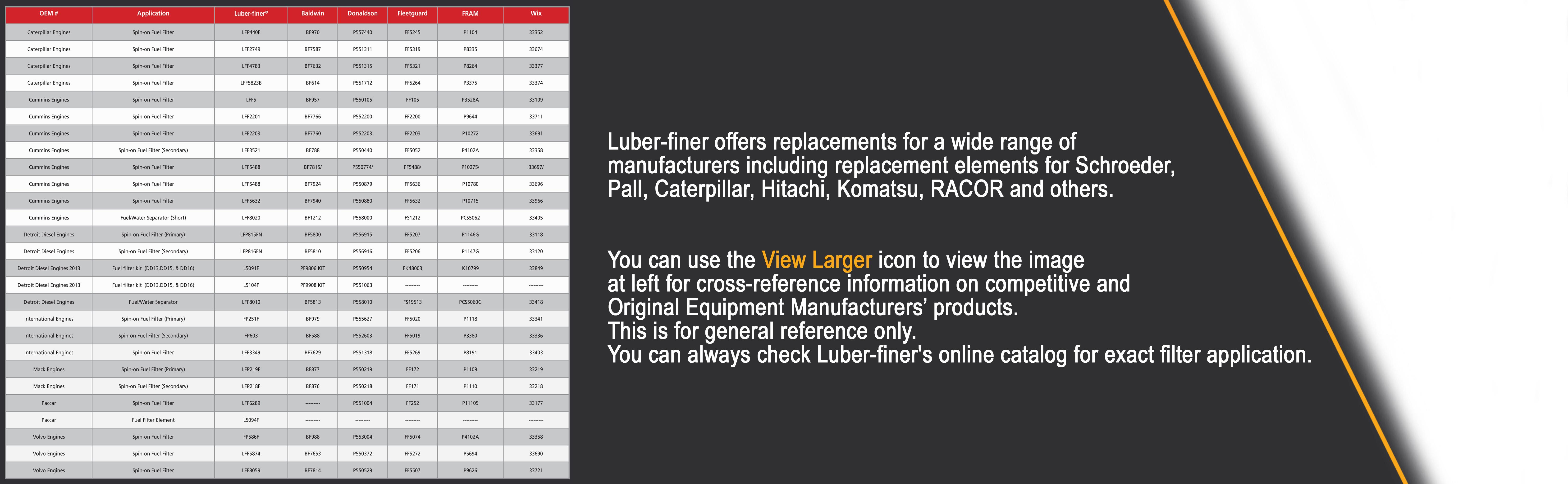Luber Finer L3578fn Heavy Duty Fuel Filter Automotive 1999 Dodge Ram Location View Larger