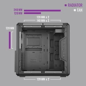 Fan/Radiator Support