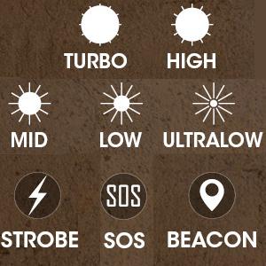 Brightness special modes Strobe, SOS  beacon