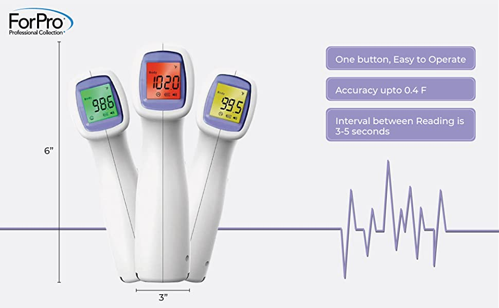 ForPro Thermometer