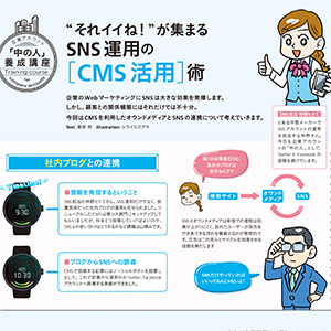 SNSとCMSの活用術