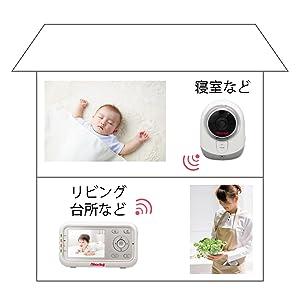 ビデオモニター ベビーモニター スマートビデオモニター デジタルカラー 違う部屋 育児 様子 充電 掃除機 ポケット 自立式 持ち運び