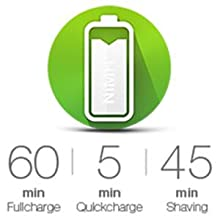 Premium NiMH battery