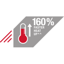 160% Faster Heat Up^ ^