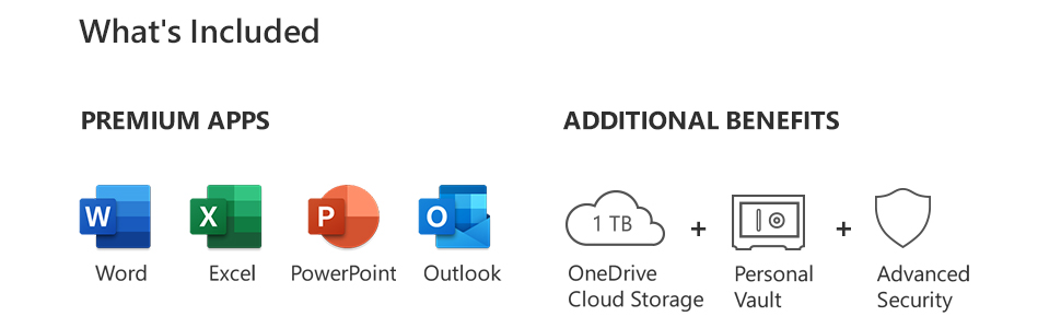 Microsoft 365 Family, Microsoft Office