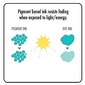 Pigma Ink Light Exposure Fade Resistant