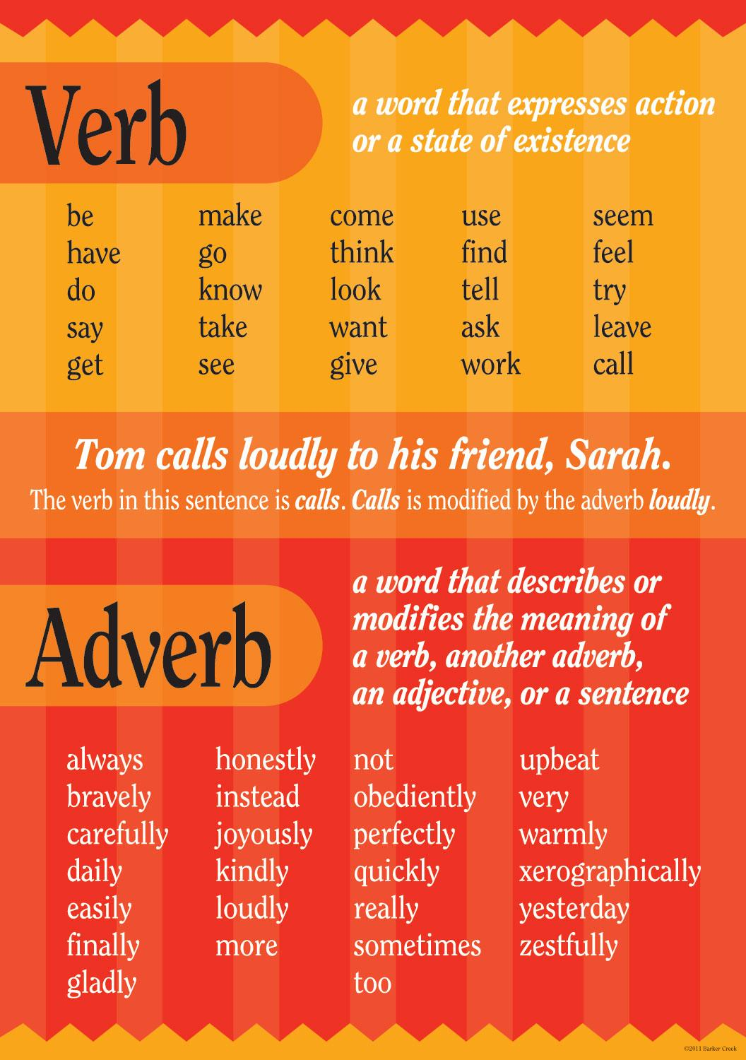 Learn synonyms and antonyms