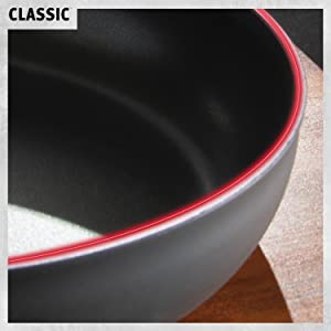 Close Up of edge of pan