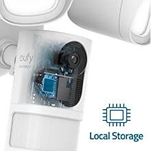 Eufy Floodlight Camera