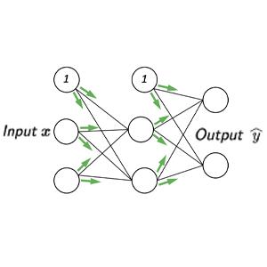 kernel input output