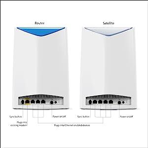 router satellite